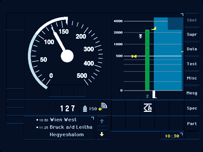 etcs mmi, ermts, high speed driving speedometer