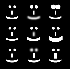 smiley complex multidimensional data