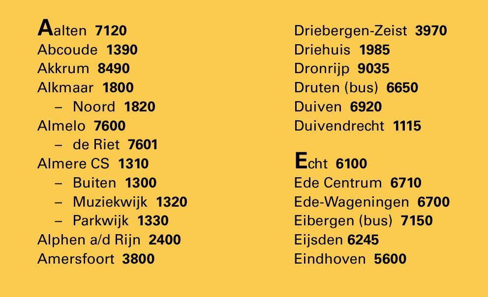 lijst code stations bestemmingen