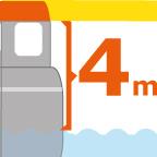 water vaar verkeersbord maximale hoogte