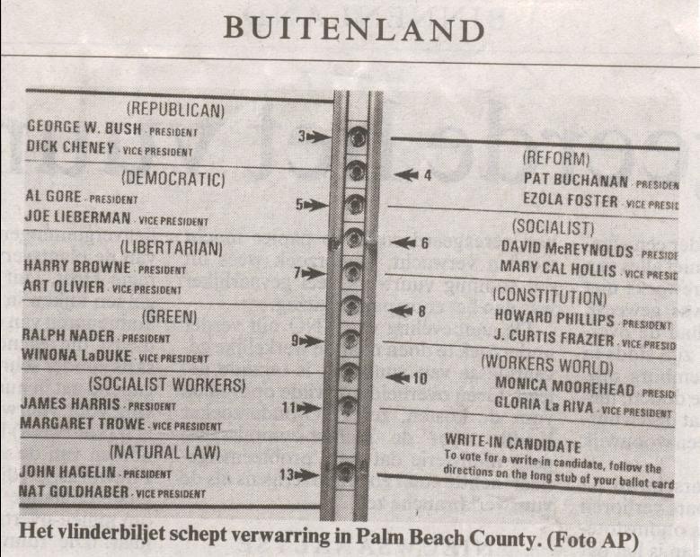verkiezingen stembiljet usa